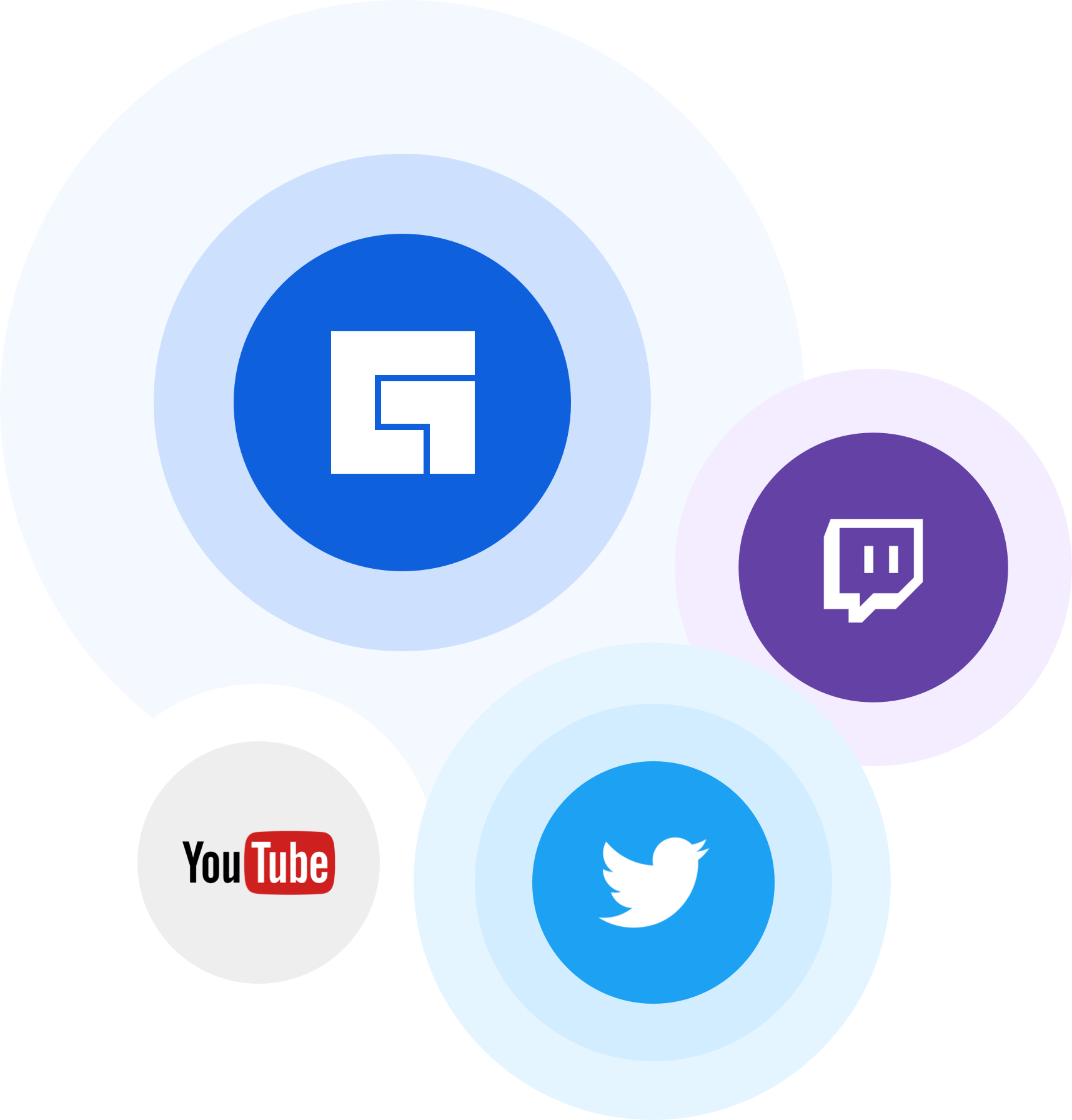 Online community logos for Facebook Gaming, Twitter, YouTube and Twitch